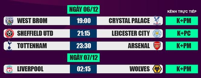 Lịch thi đấu, trực tiếp Ngoại hạng Anh 6/12: Đại chiến Tottenham - Arsenal - ảnh 2