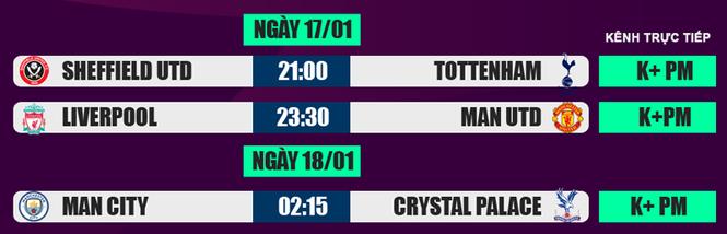 Lịch thi đấu Ngoại hạng Anh 17/1: Rực lửa đại chiến Liverpool vs M.U - ảnh 2