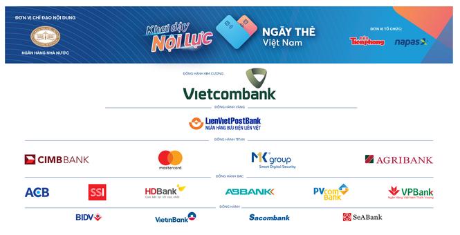 Thanh toán không dùng tiền mặt  bằng thẻ chip nội địa: Xu hướng mới trong giao dịch - ảnh 1