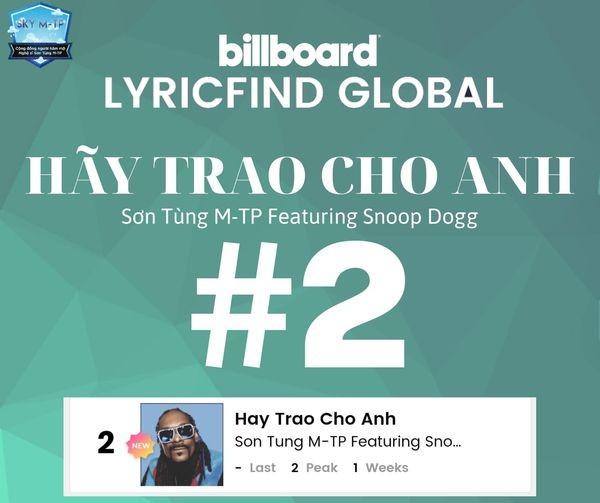 Sơn Tùng M-TP trở thành nghệ sĩ Việt đầu tiên lọt vào hai bảng xếp hạng Billboard - ảnh 1