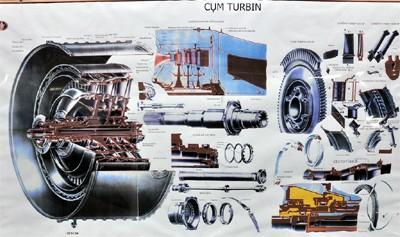 Mô hình động cơ turbin