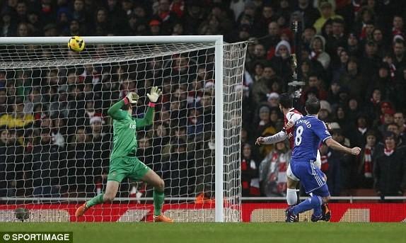 Cú sút đưa bóng dội xà ngang khung thành Arsenal của Lampard