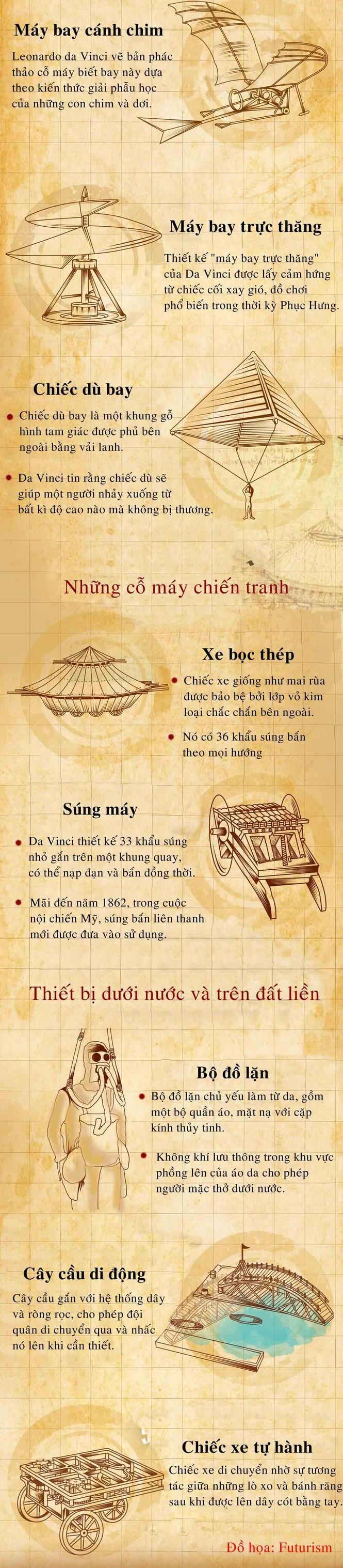 Những ý tưởng sáng chế vượt thời đại của Leonardo da Vinci - ảnh 1