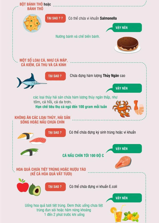 Bà bầu nên có chế độ ăn uống thế nào? - ảnh 1