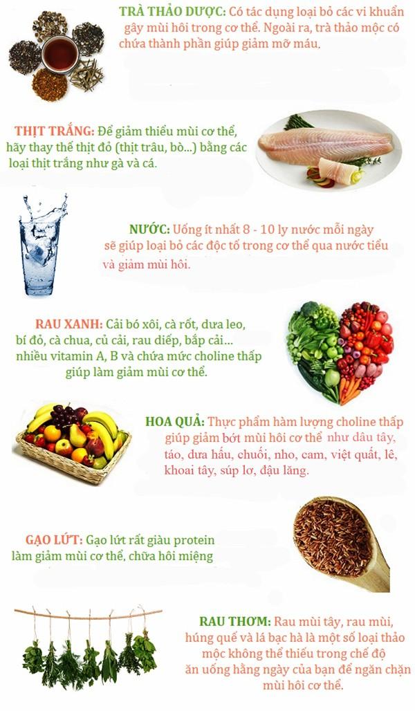 7 thực phẩm giúp giảm mùi hôi cơ thể - ảnh 1