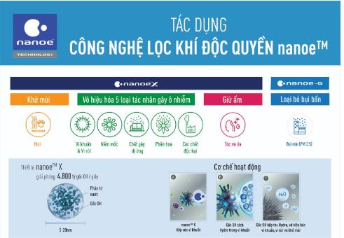 TS Hoàng Dương Tùng: Tự bảo vệ mình bằng cách cải thiện chất lượng không khí trong nhà  - ảnh 2