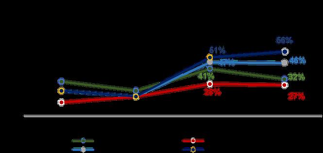 TTC Land – Lợi nhuận sau thuế 9 tháng đầu năm 2020 đạt  93 tỷ đồng, hoàn thành 97% kế hoạc - ảnh 3