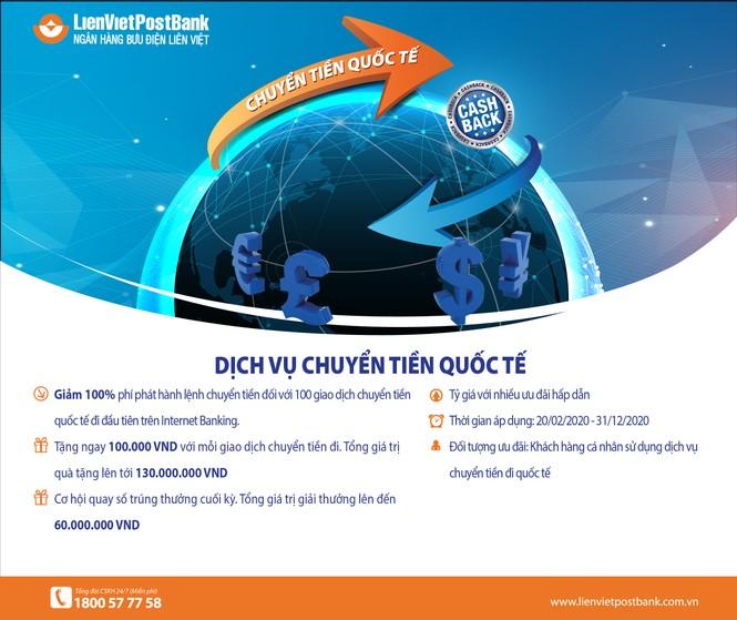 Chuyển tiền quốc tế qua LienVietPostBank nhận nhiều ưu đãi - ảnh 1