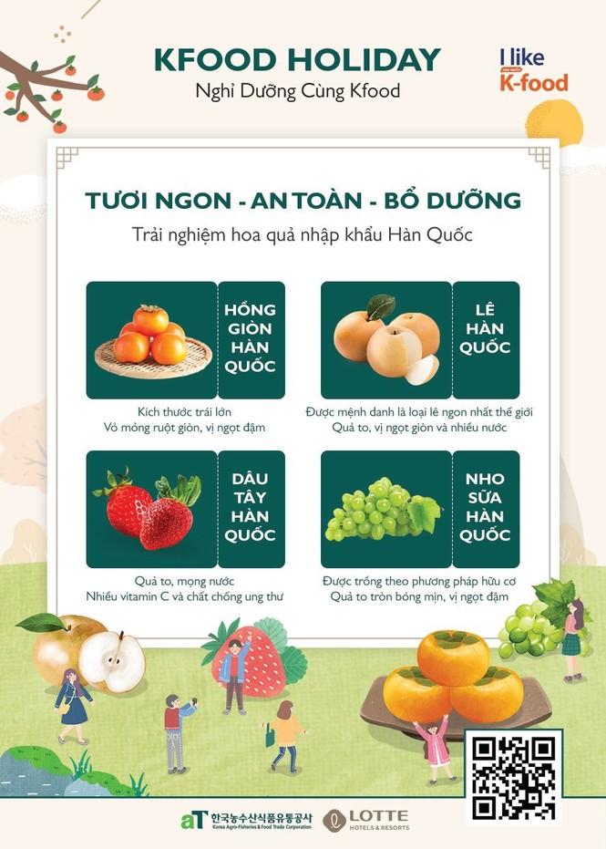 Trọn vẹn kỳ nghỉ dưỡng 5 sao cùng những trái cây ngon nhất Hàn Quốc - ảnh 5