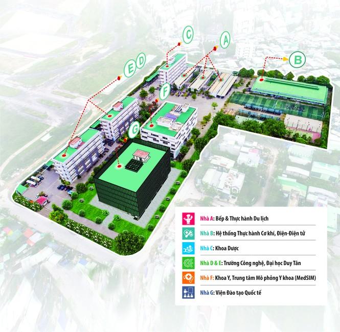 ĐH Duy Tân mở nhiều ngành học mới cho mùa tuyển sinh 2021 - ảnh 1