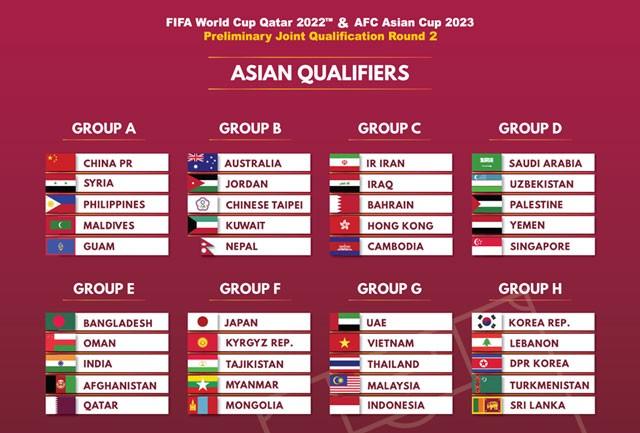 CĐV tin tuyển Việt Nam sẽ vượt qua vòng loại World Cup 2022 - ảnh 1