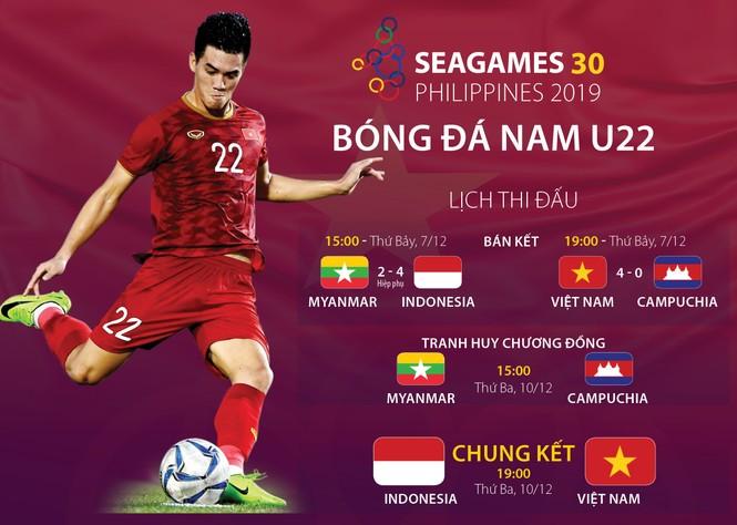 U22 Việt Nam đá chung kết SEA Games 30 khi nào, ở đâu? - ảnh 1