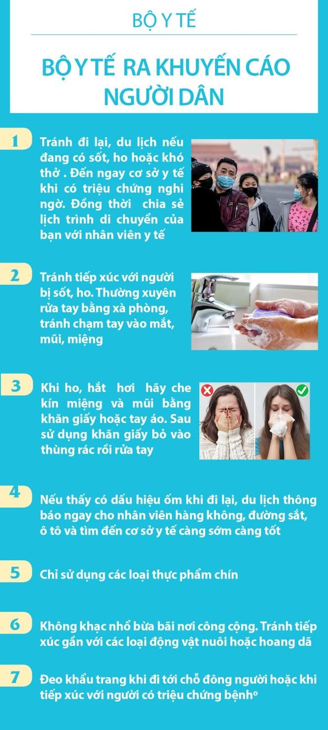 Việt Nam đang điều trị bệnh nhân mắc virus corona như thế nào? - ảnh 1