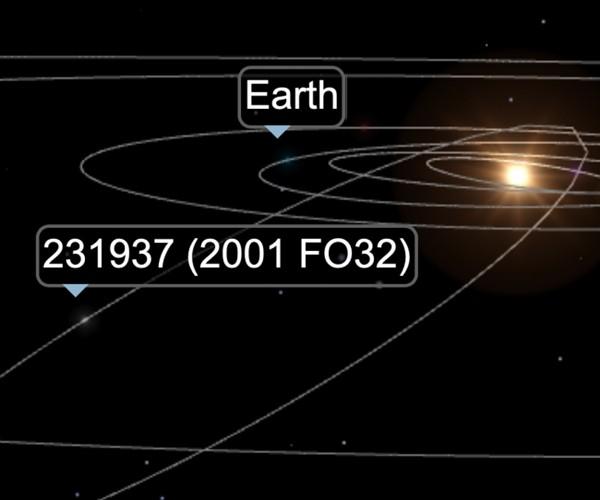 Tiểu hành tinh lớn nhất và nhanh nhất năm 2021 đang tiến đến Trái Đất, là lần tiếp cận gần nhất trong 200 năm - ảnh 1