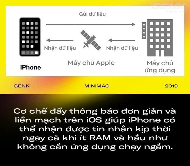Điều gì khiến iPhone chạy phăm phăm dù ít RAM hơn 90% máy Android  - ảnh 3