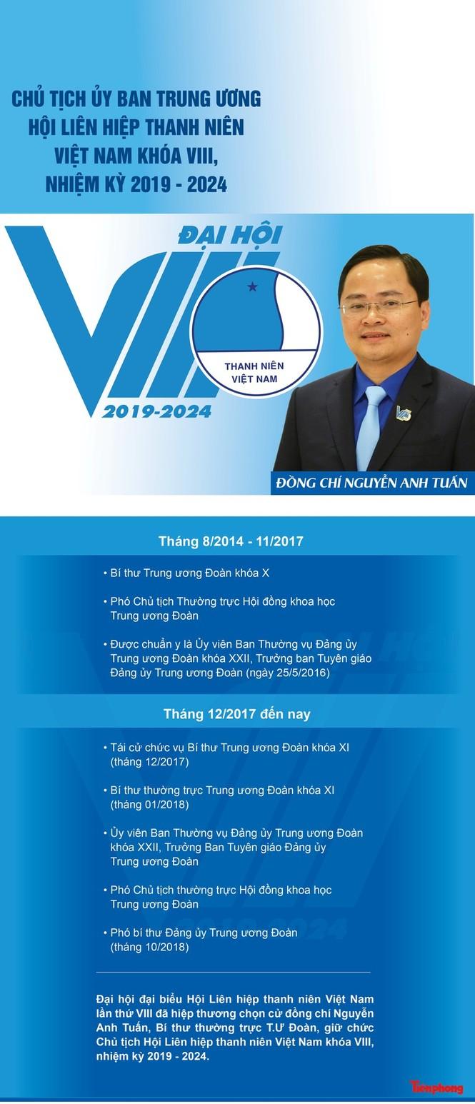 Tân Chủ tịch Ủy ban Trung ương Hội LHTN Việt Nam ra mắt thanh niên Thủ đô - ảnh 1