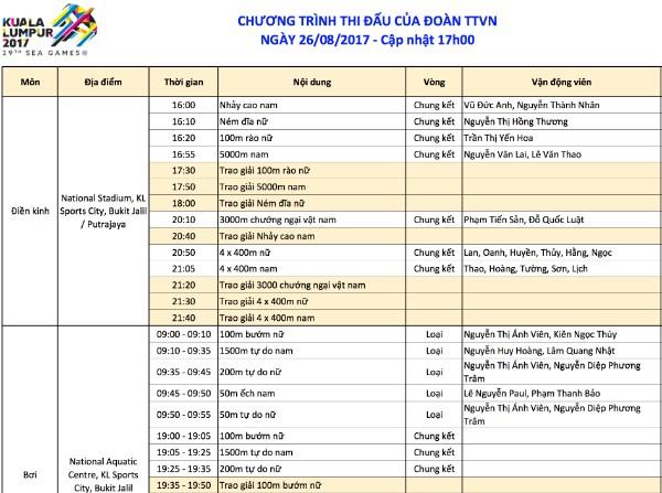 SEA Games ngày 26/8: Bóng bàn giải 'cơn khát' vàng sau 8 năm - ảnh 39
