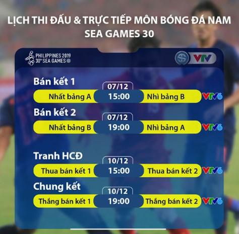 Lịch thi đấu môn bóng đá nam và nữ SEA Games 2019 - ảnh 3