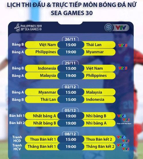 Lịch thi đấu môn bóng đá nam và nữ SEA Games 2019 - ảnh 4