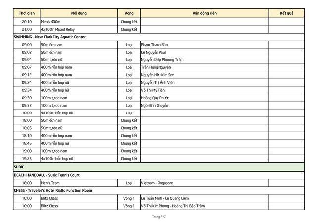 Bóng đá nữ đoạt HCV, Việt Nam trở lại vị trí thứ 2 bảng xếp hạng - ảnh 25
