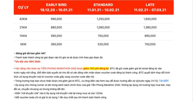 Gần 3.500 VĐV phong trào mua vé 'siêu sớm' dự Tiền Phong Marathon 2021 - ảnh 1