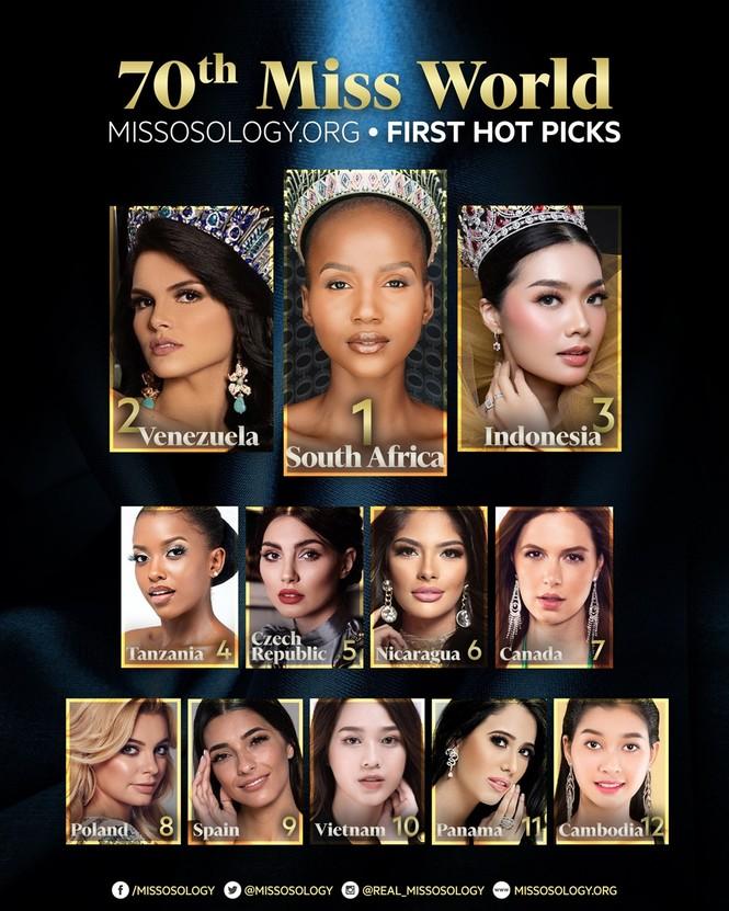 Hoa hậu Đỗ Thị Hà bất ngờ được chuyên trang sắc đẹp thế giới dự đoán lọt Top 10 Miss World - ảnh 1