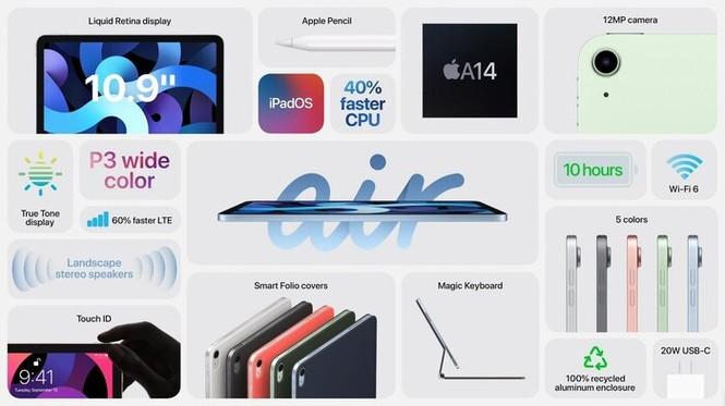 Thế hệ iPad 2020 của Apple: iPad Air với 5 phiên bản màu đẹp miễn bàn, iPad 8 giá cực tốt - ảnh 4