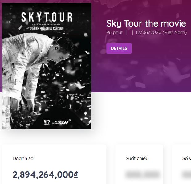 """Vì đâu """"Sky Tour Movie"""" của Sơn Tùng M-TP không đạt doanh thu cao như kỳ vọng? - ảnh 2"""