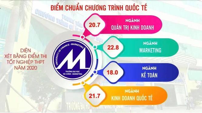 Trường ĐH Kinh tế TPHCM, ĐH Kinh tế Luật, ĐH Tài chính Marketing TPHCM tăng cao - ảnh 5