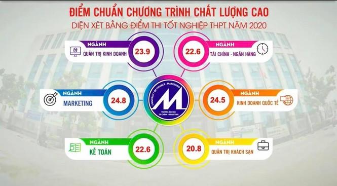 Trường ĐH Kinh tế TPHCM, ĐH Kinh tế Luật, ĐH Tài chính Marketing TPHCM tăng cao - ảnh 7