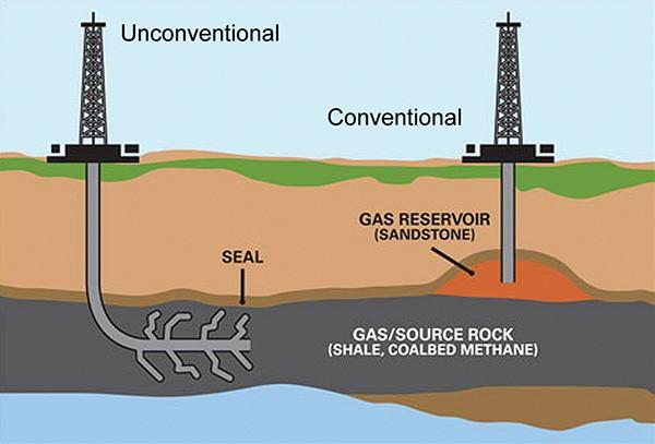 Hé lộ 'thủ phạm' đẩy giá dầu thế giới lao dốc - ảnh 2