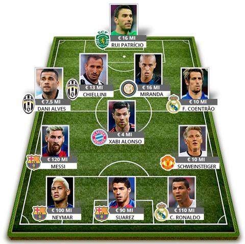 Tổng tài sản của Brad Pitt & Angelina Jolie đủ mua cả Ronaldo lẫn Messi - ảnh 1