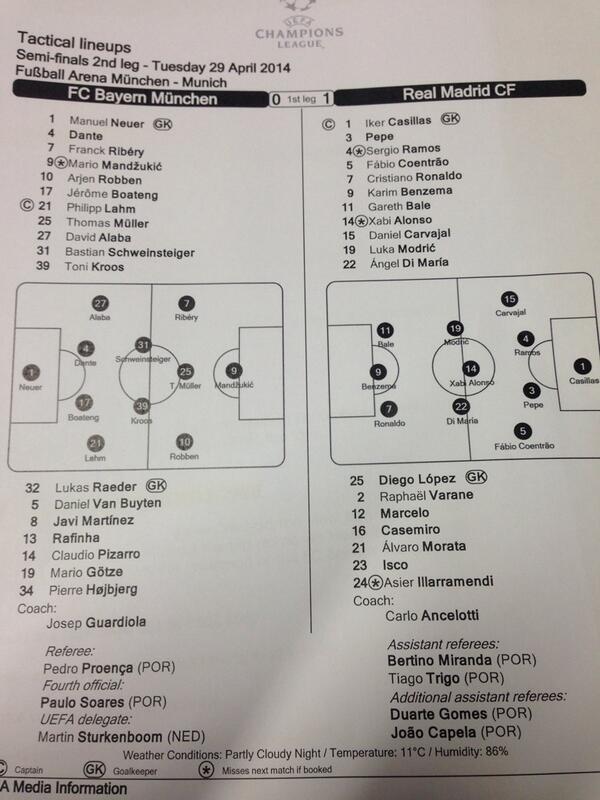 Bayern–Real (0-4): Phế truất 'Hùm xám' - ảnh 12