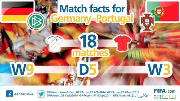 Đức – Bồ Đào Nha (4-0): Nát vụn dưới xích xe tăng - ảnh 19