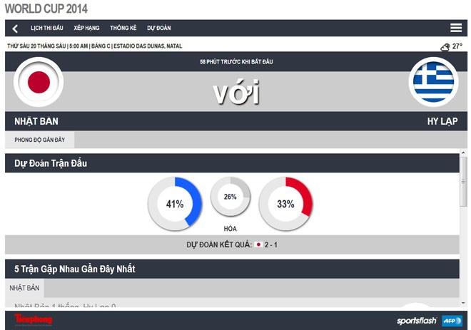 Nhật Bản-Hy Lạp (0-0): Hòa tẻ nhạt - ảnh 9