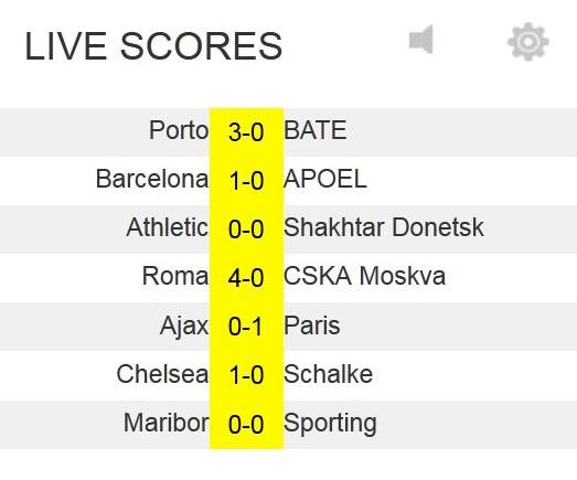 Bayern vs Man City (1-0): Đòn đau từ cố nhân - ảnh 8