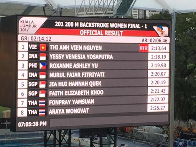 SEA Games ngày 22/8: Tú Chinh lên ngôi 'nữ hoàng' chạy 100m - ảnh 18
