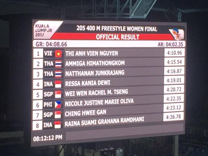 SEA Games ngày 22/8: Tú Chinh lên ngôi 'nữ hoàng' chạy 100m - ảnh 14