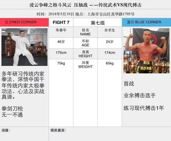 Truyền nhân Thái Cực Võ Đang bị võ sĩ MMA hạ gục sau... 2 giây - ảnh 1