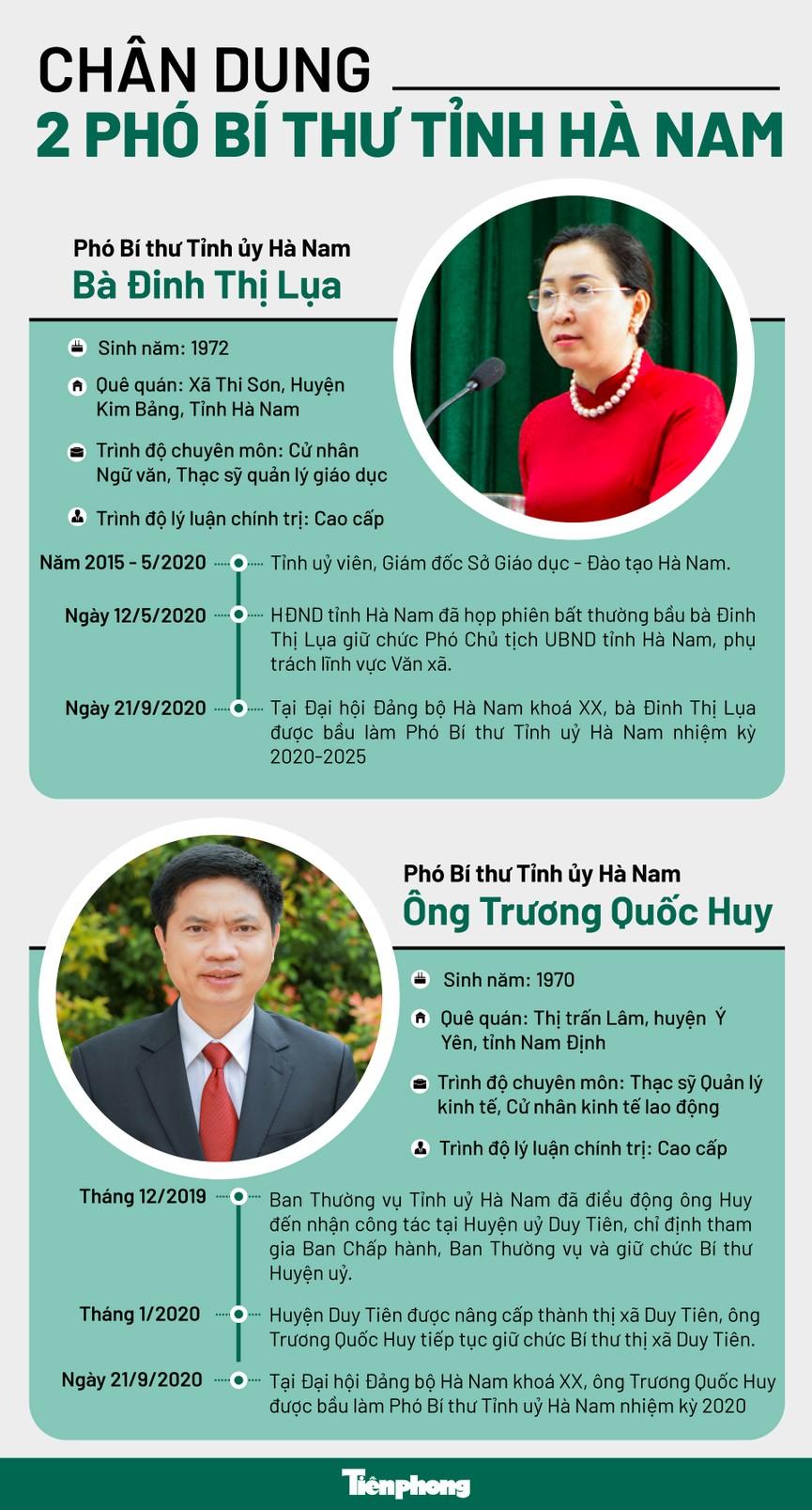 Chân dung 2 Phó Bí thư Tỉnh ủy Hà Nam - ảnh 1