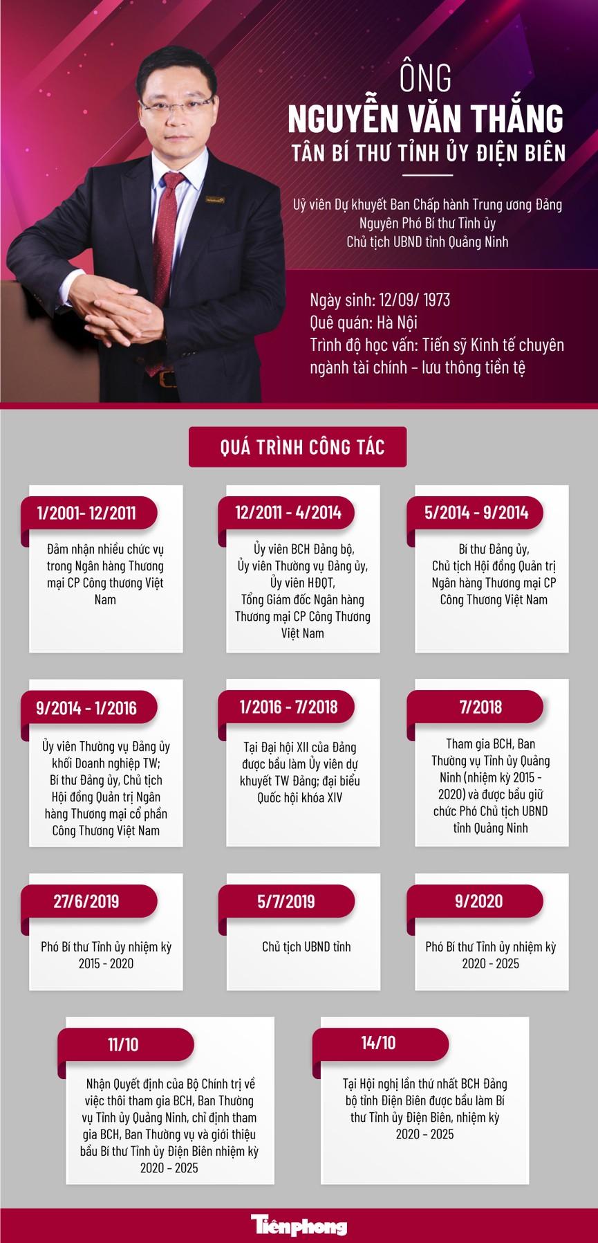 Chân dung tân Bí thư Tỉnh ủy Điện Biên, từng làm Chủ tịch Vietinbank - ảnh 1