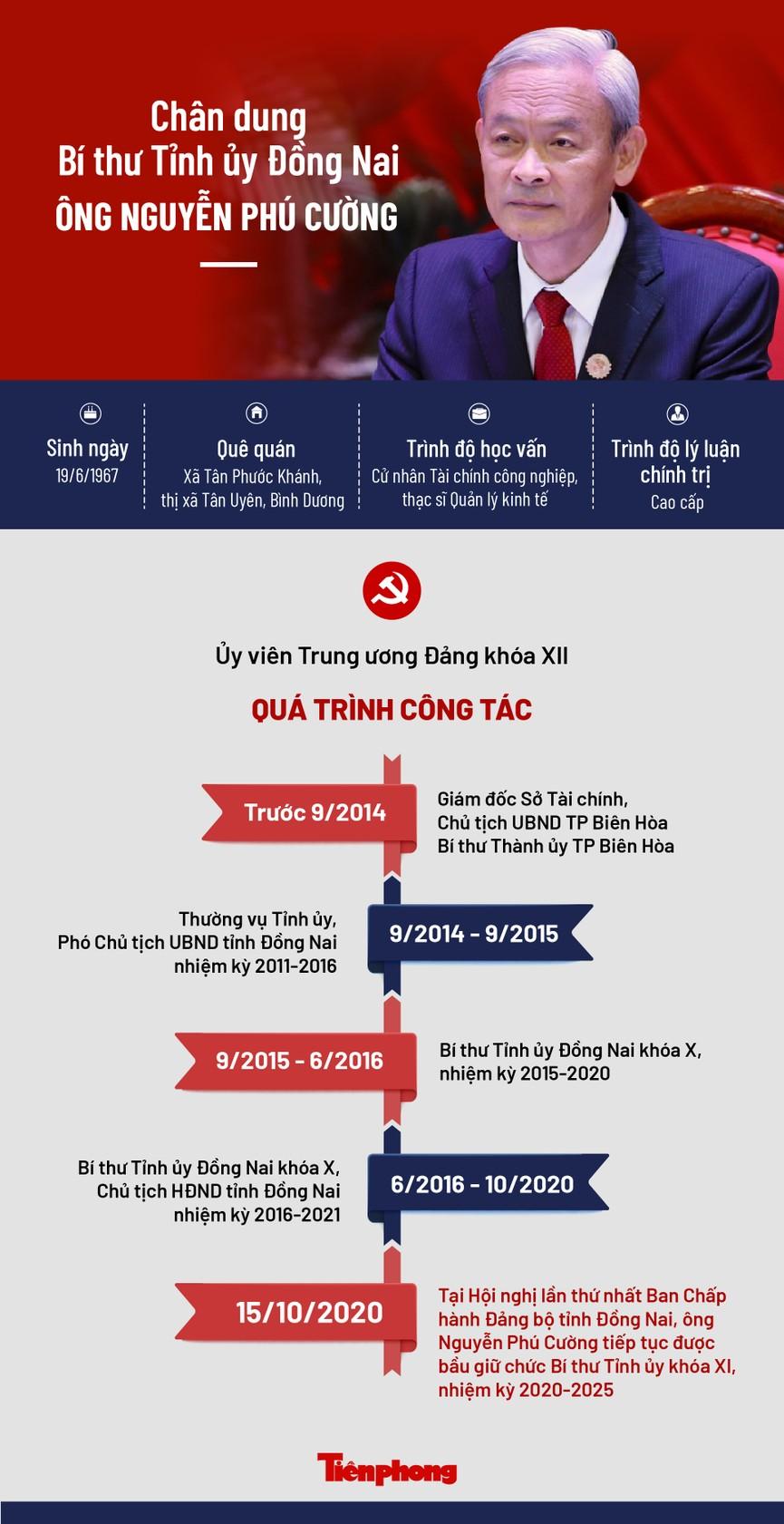 Ông Nguyễn Phú Cường tái đắc cử Bí thư Tỉnh ủy Đồng Nai - ảnh 1