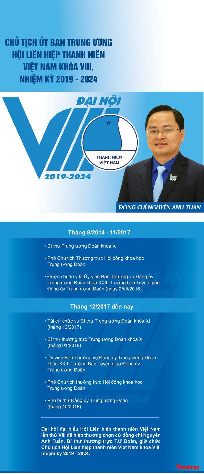 ĐC Nguyễn Anh Tuấn giữ chức Chủ tịch Ủy ban Trung ương Hội LHTNVN khóa VII - ảnh 1