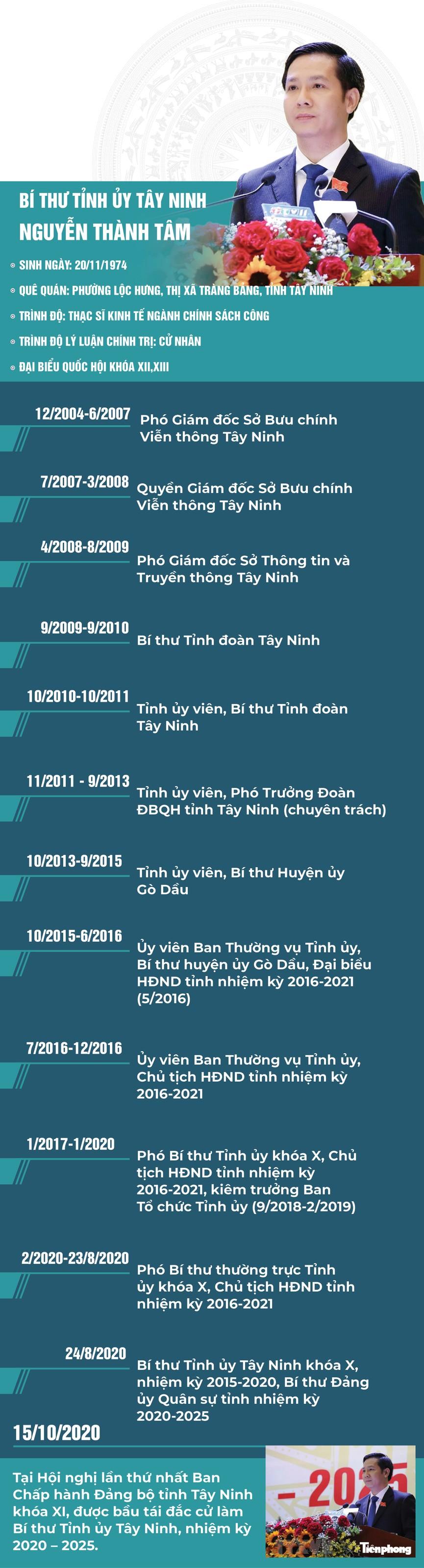 Chân dung Bí thư Tây Ninh Nguyễn Thành Tâm  - ảnh 1