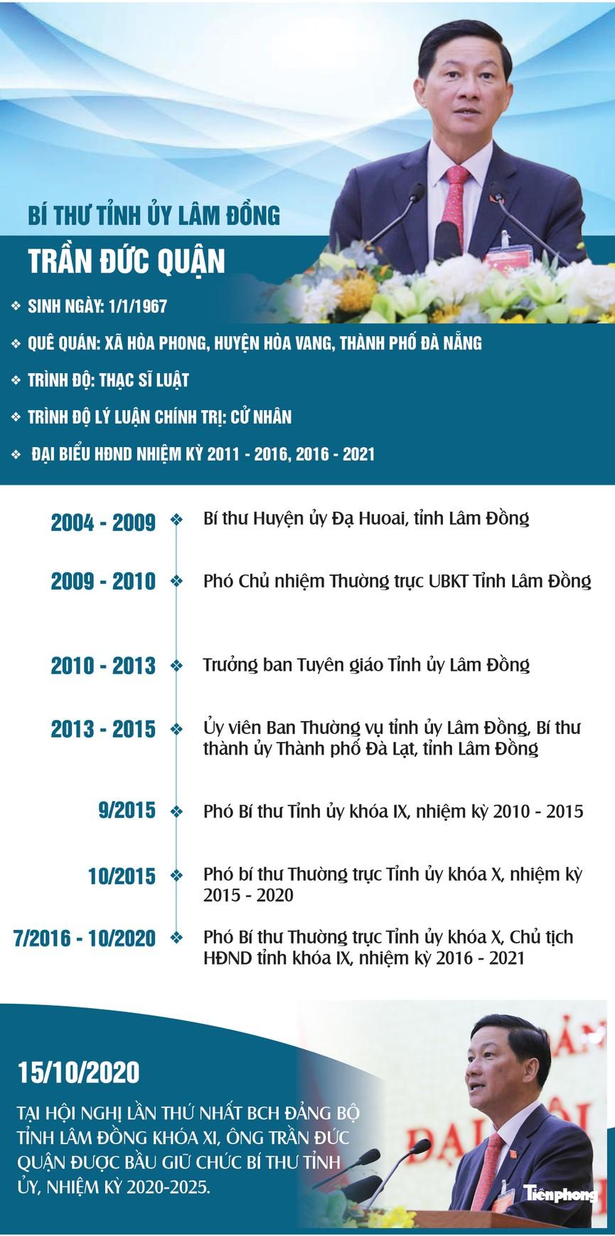 Chân dung Bí thư Tỉnh ủy Lâm Đồng Trần Đức Quận - ảnh 1