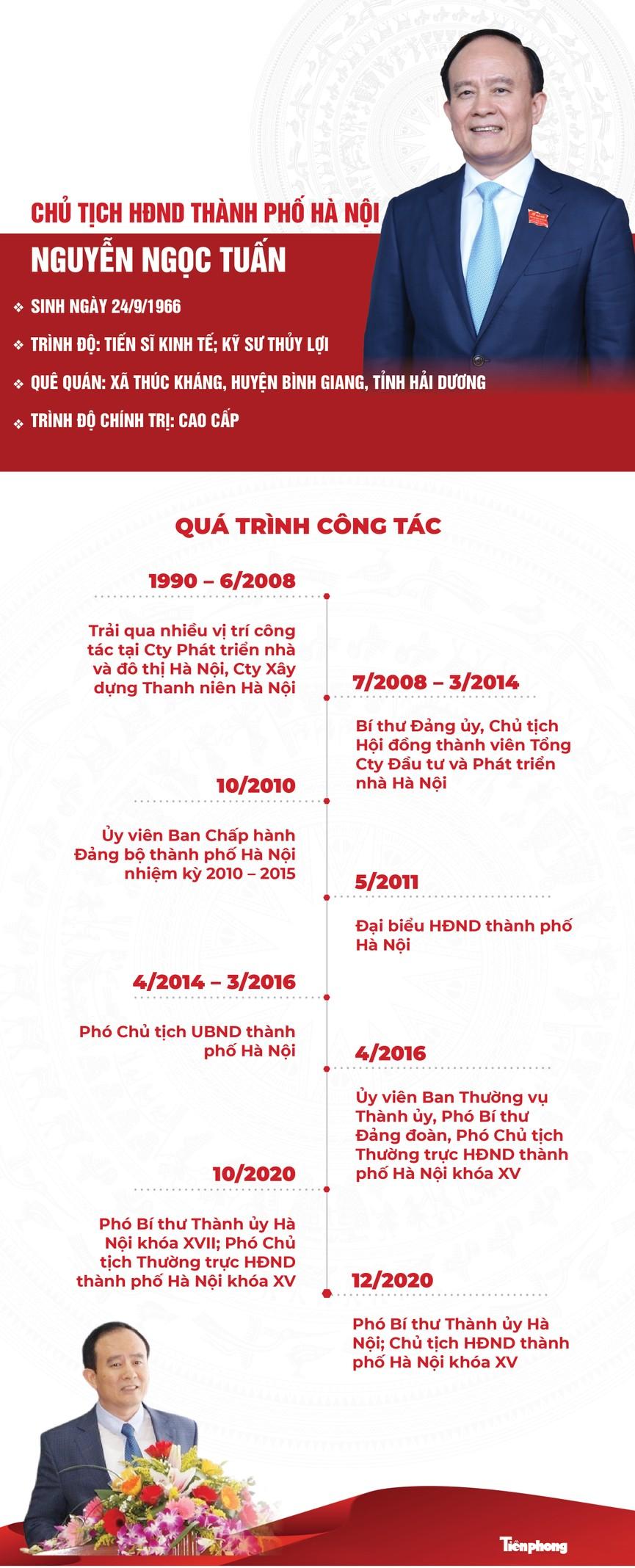 Tân Chủ tịch HĐND thành phố Hà Nội Nguyễn Ngọc Tuấn - ảnh 1
