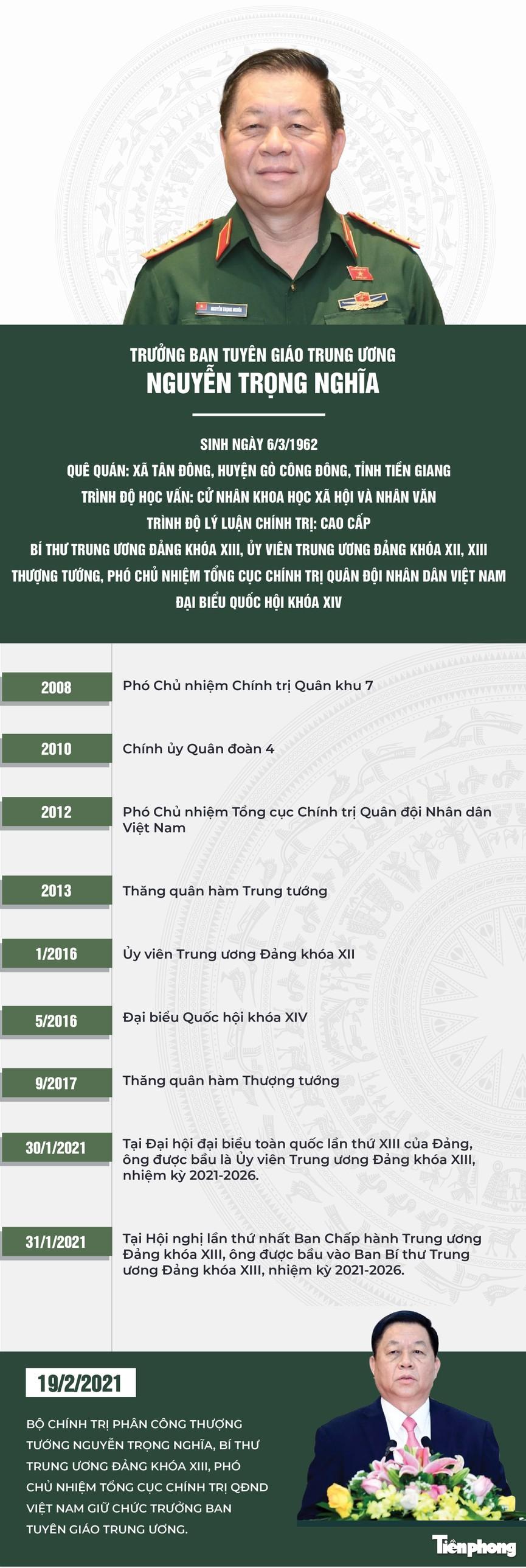 Chân dung tân Trưởng ban Tuyên giáo Trung ương Nguyễn Trọng Nghĩa - ảnh 1