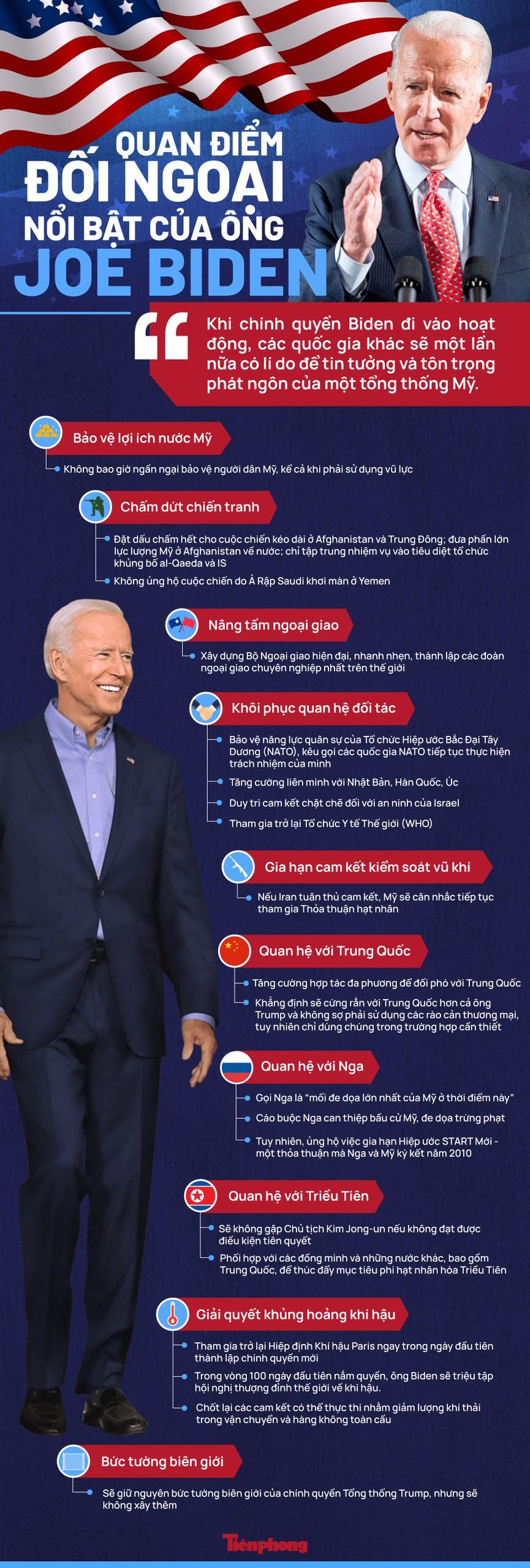 Quan điểm đối ngoại nổi bật của ông Joe Biden - ảnh 1
