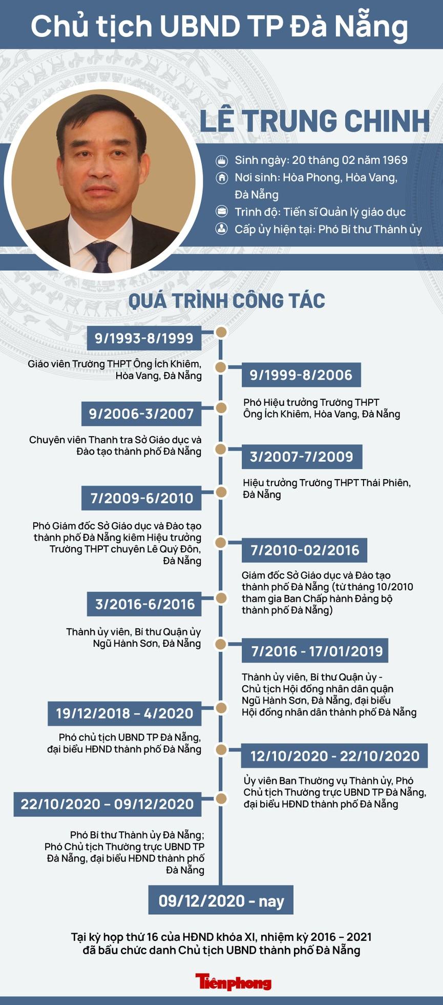 Ông Lê Trung Chinh được bầu làm Chủ tịch UBND TP Đà Nẵng - ảnh 1