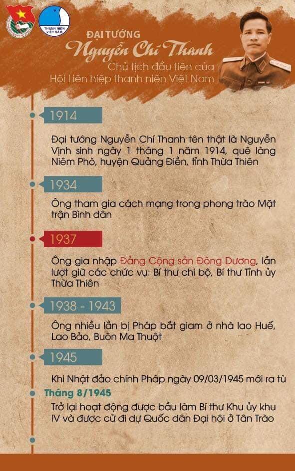Đại tướng Nguyễn Chí Thanh - Chủ tịch đầu tiên Hội LHTN Việt Nam - ảnh 2